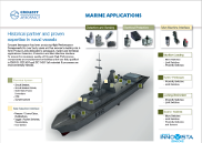 Crouzet Aerospace Marine Brochure
